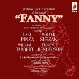 Buy Fanny album CD on Amazon.com